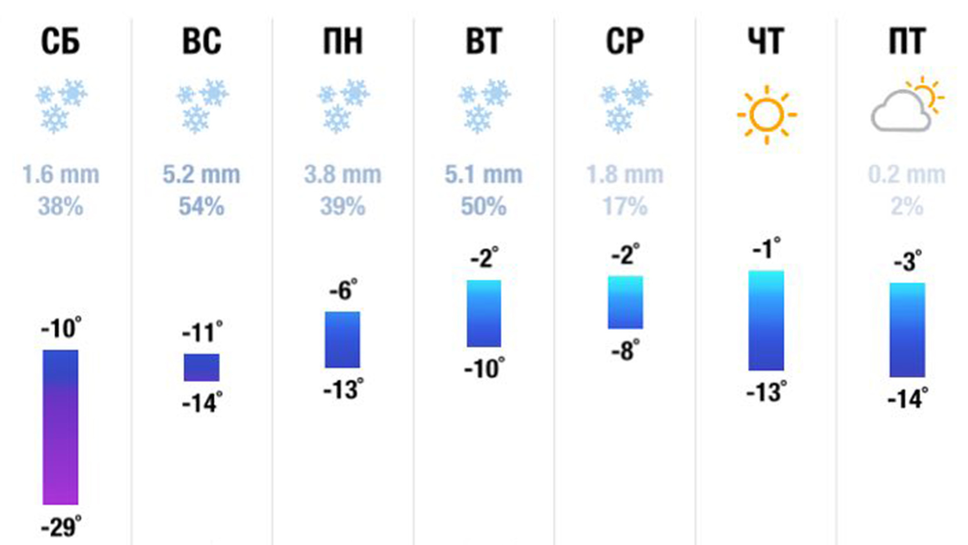 данной погода в комсомольске 28 марта нас дешево