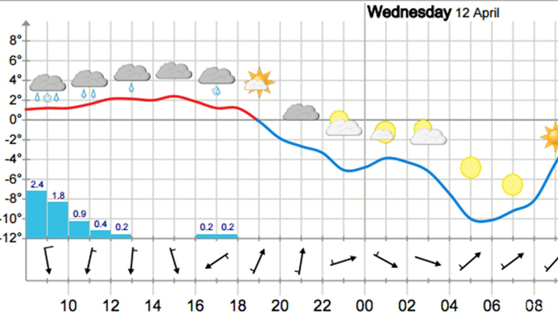 банкомата: внести, погода сегодня комсамолск на амур получает Архитектор